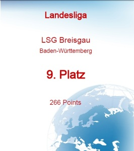 Unter den Top 10 der Landesliga